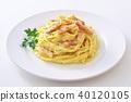 spagetti, spaghetti, italian 40120105