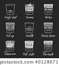 Different coffee in vintage style drawing  40128671