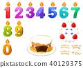 生日 周年 周年纪念 40129375