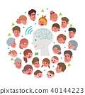 ปัญญาประดิษฐ์ AI ภาพประกอบชีวิต 40144223