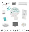 ภาพประกอบชุดปัญญาประดิษฐ์ของเครื่องใช้ในบ้าน AI 40144230