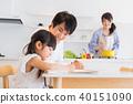 ครอบครัวเล็กผู้ปกครองและเด็กเด็ก ๆ เรียนรู้ที่อยู่อาศัย 40151090