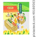 สถานที่ขายผักโดยตรง 40160563