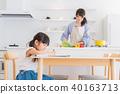 ผู้ปกครองและเด็กแม่และเด็กแม่และลูกสาวเด็กการเรียนรู้ที่อยู่อาศัย 40163713