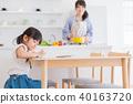 ผู้ปกครองและเด็กแม่และเด็กแม่และลูกสาวเด็กการเรียนรู้ที่อยู่อาศัย 40163720