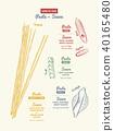 Pasta pairing sauce style. Hand draw vector. 40165480