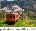 kominato railway, spring, rail 40176129