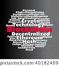 Blockchain wordcloud concept 40182409
