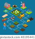 farm isometric vector 40195441