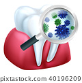 Magnifying Glass Tooth Bacteria Concept 40196209