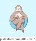 Sloth 40198615