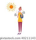 heatstroke, female, females 40211143