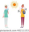 heatstroke, heatstroke prevention, female 40211153