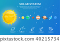 Solar system infographic in universe concept. 40215734