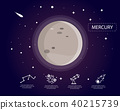 The mercury infographic in universe concept. 40215739