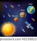 space globe earth 40230823