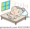 heatstroke, sunstroke, elderly 40232083