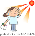 Intense heat 40233426