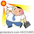 heatstroke, sunstroke, intense 40233465