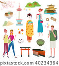 Inbound illustration tourist Kyoto 40234394