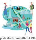 Inbound illustration Tourist 40234396