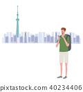 ภาพประกอบนักท่องเที่ยวขาเข้า 40234406