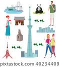 入境插圖旅遊東京集 40234409