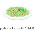 pasta, pastas, spagetti 40234439