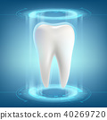 Human tooth. Dental implant. 40269720