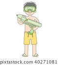 เด็กชายอายุ 7 ปีขึ้นไปอาบน้ำทะเล 40271081
