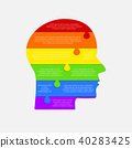 head, infographic, lgbt 40283425