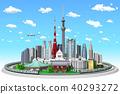 都市风景,东京,Yamanote线蓝天 40293272