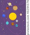 Solar System Illustration 40294376