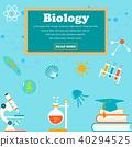 education, science, concept 40294525