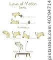 Laws Of Motion Physics Illustration 40294714