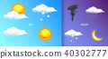 Modern Realistic weather icons set. Meteorology symbols on transparent background. Color Vector 40302777