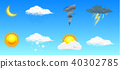 Modern Realistic weather icons set. Meteorology symbols on transparent background. Color Vector 40302785