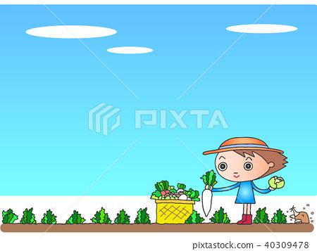 農業經驗1 40309478