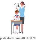 女学生学习 40310079