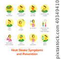 Sunstroke Symptoms Icon Set. Vector 40349410