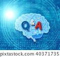 人工智慧 Q&A 數碼地 40371735