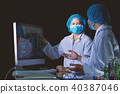 Asian Researchers Studying Statistic Data 40387046