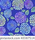 hydrangea, flower, flowers 40387514