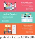 Hospital Life, Medical Service and Healthcare 40387886