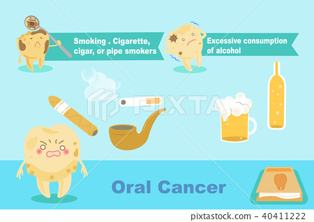 tooth with oral cancer 40411222