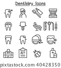 Dentistry icon set in thin line style 40428350