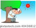 中暑 酷熱 男人 40436812