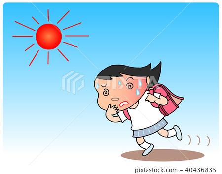 heatstroke, fierce heat, intense heat 40436835