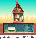 vector, house, attic 40440868