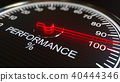 Performance meter or indicator conceptual 3D rendering 40444346
